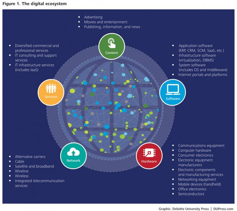 graphics communications industry essay